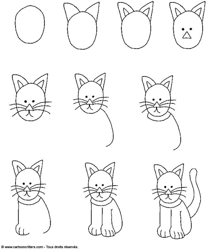 Comment dessiner un c - Modele dessin chat facile ...